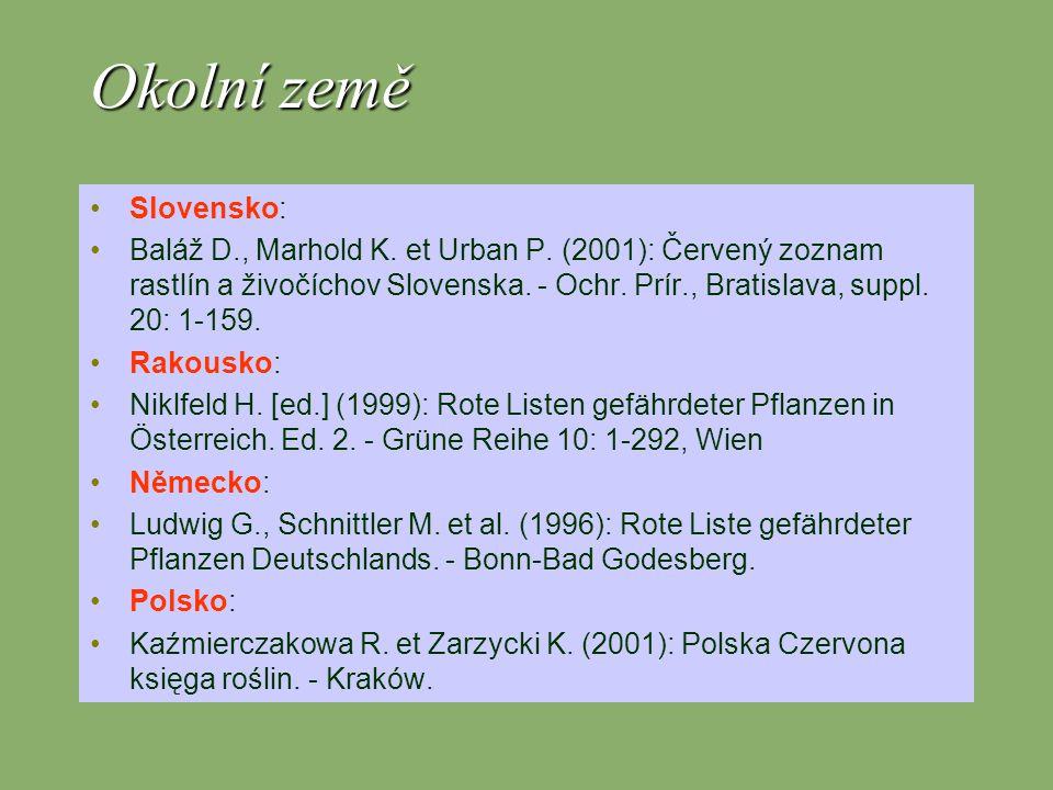 Okolní země Slovensko: