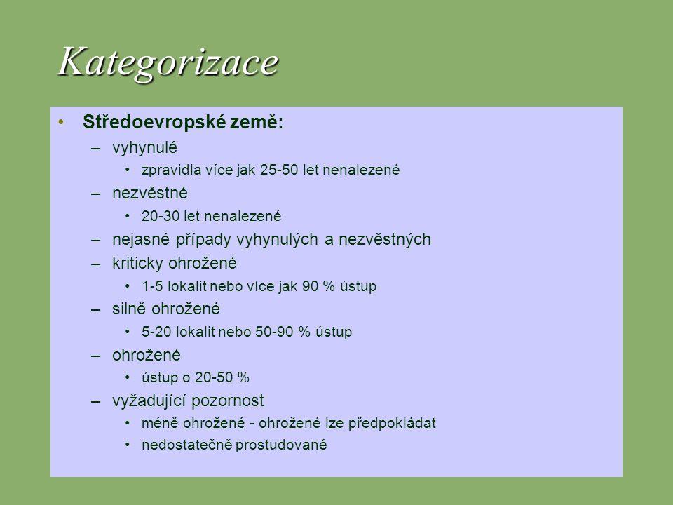 Kategorizace Středoevropské země: vyhynulé nezvěstné