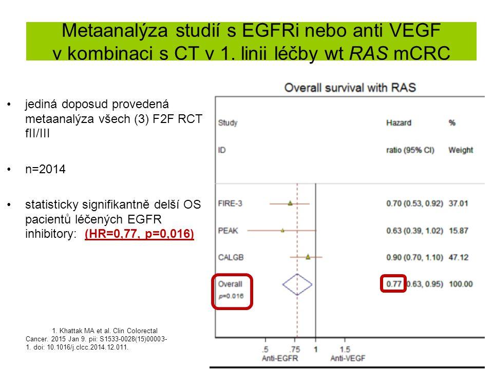 Metaanalýza studií s EGFRi nebo anti VEGF v kombinaci s CT v 1