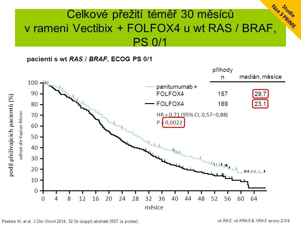 pacienti s wt RAS / BRAF, ECOG PS 0/1