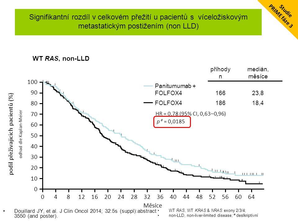 PRIME fáze 3 Studie. Signifikantní rozdíl v celkovém přežití u pacientů s víceložiskovým metastatickým postižením (non LLD)