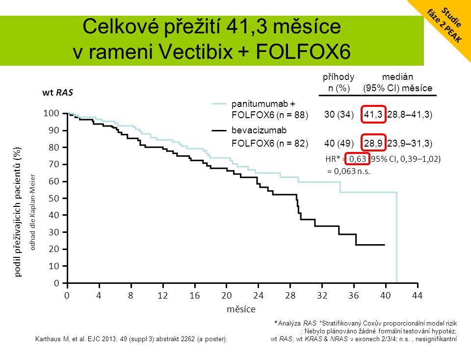 Celkové přežití 41,3 měsíce v rameni Vectibix + FOLFOX6