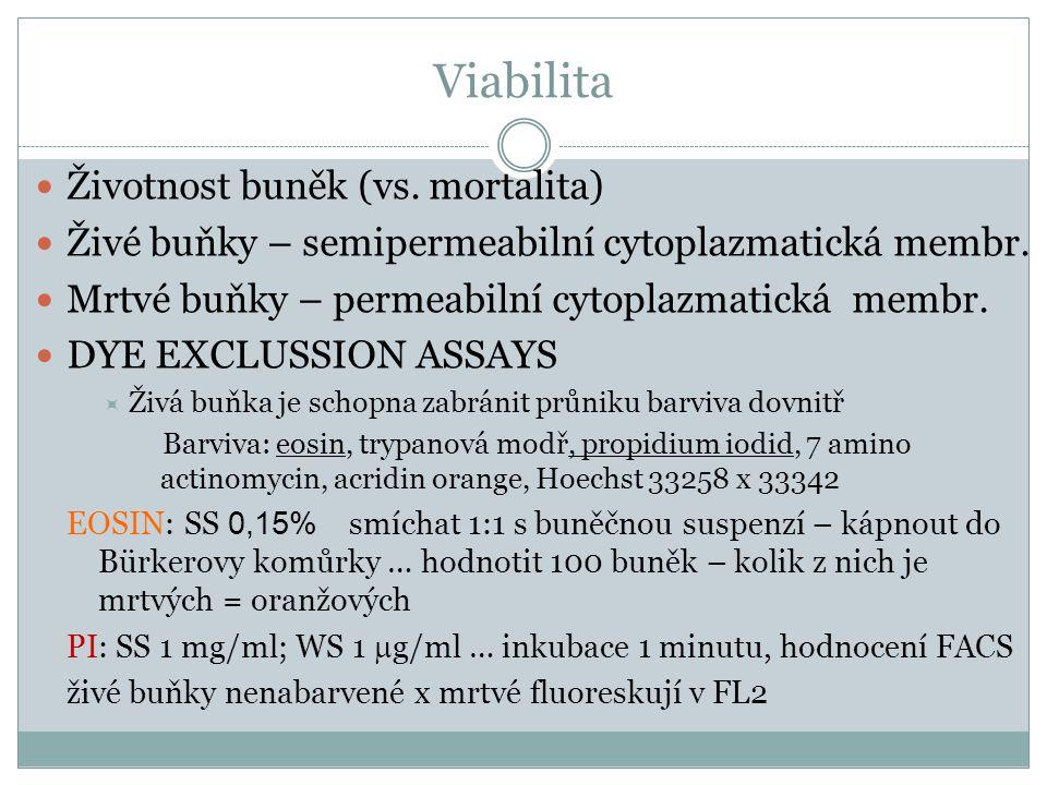 Viabilita Životnost buněk (vs. mortalita)