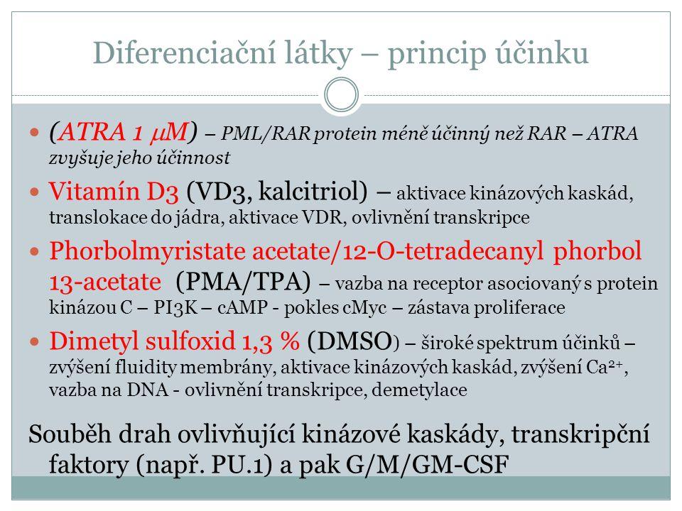 Diferenciační látky – princip účinku