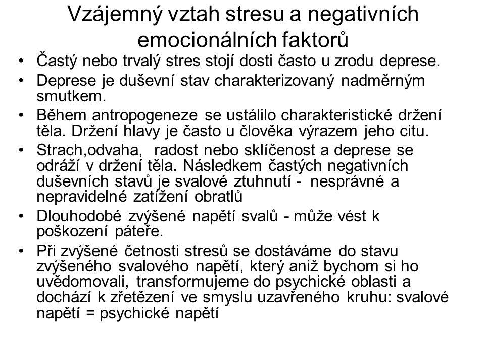 Vzájemný vztah stresu a negativních emocionálních faktorů