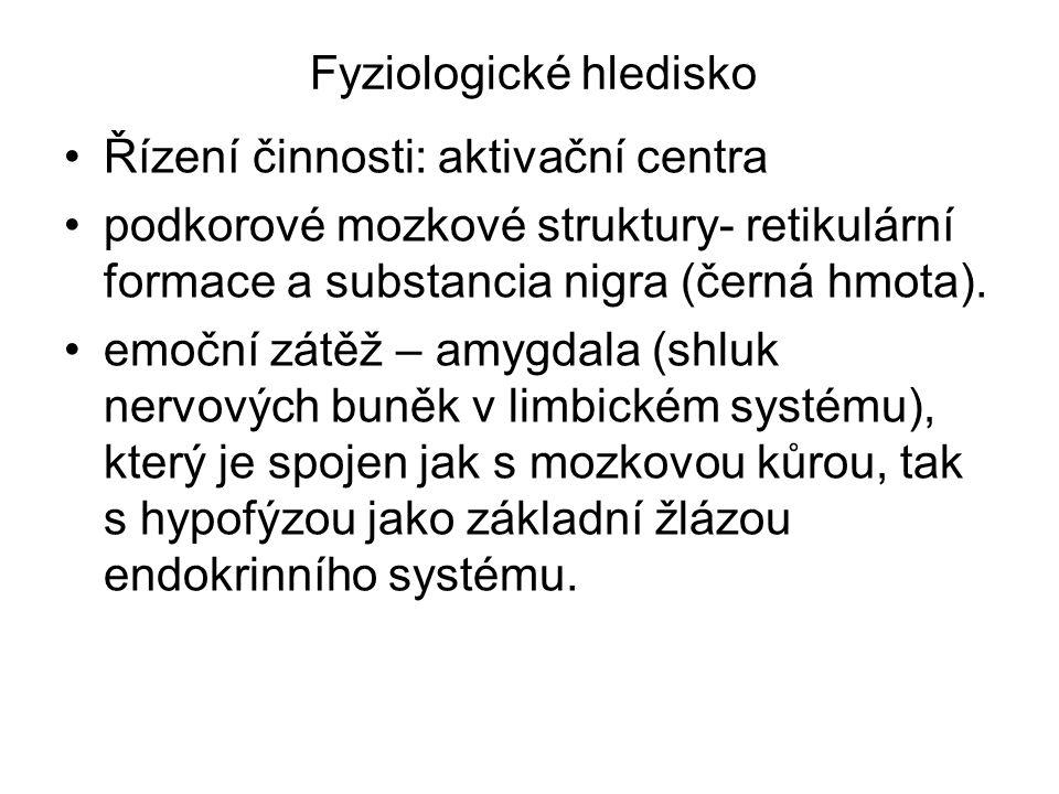 Fyziologické hledisko