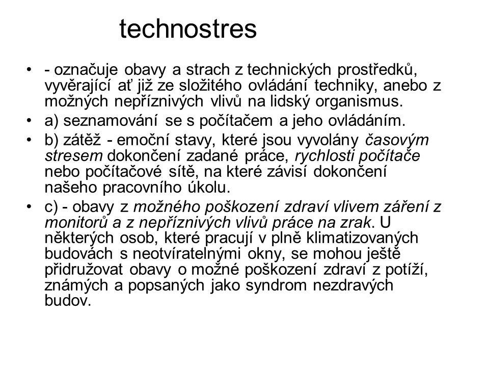 technostres