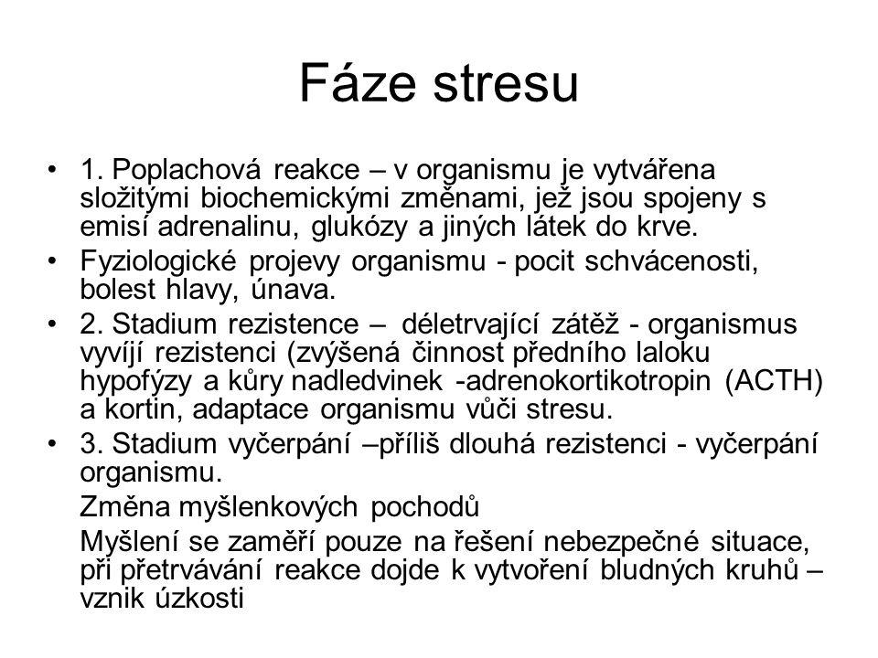 Fáze stresu