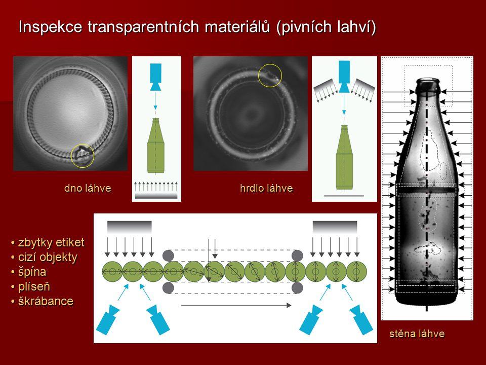 Inspekce transparentních materiálů (pivních lahví)