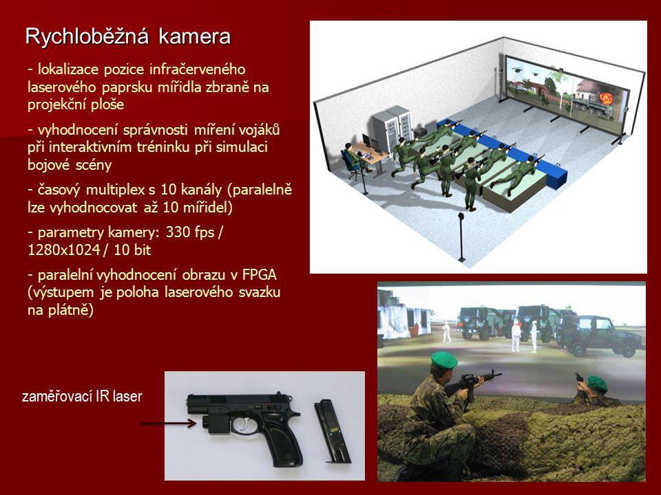 Rychloběžná kamera zaměřovací IR laser