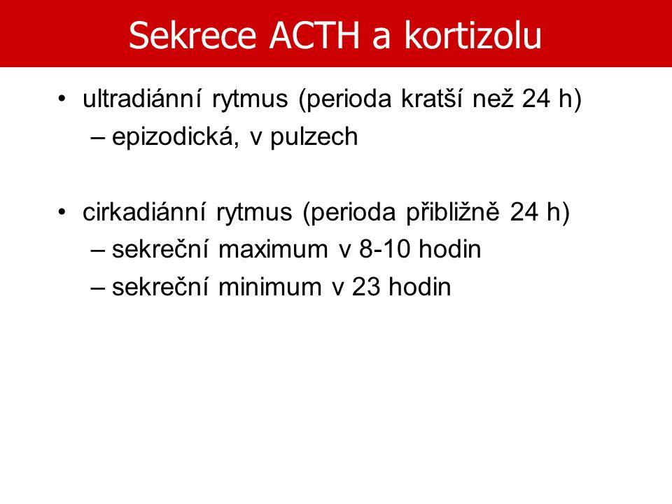 Sekrece ACTH a kortizolu