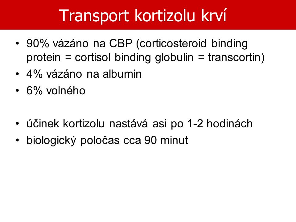 Transport kortizolu krví