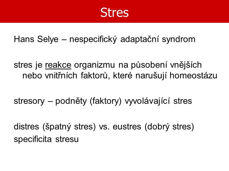 Stres Hans Selye – nespecifický adaptační syndrom