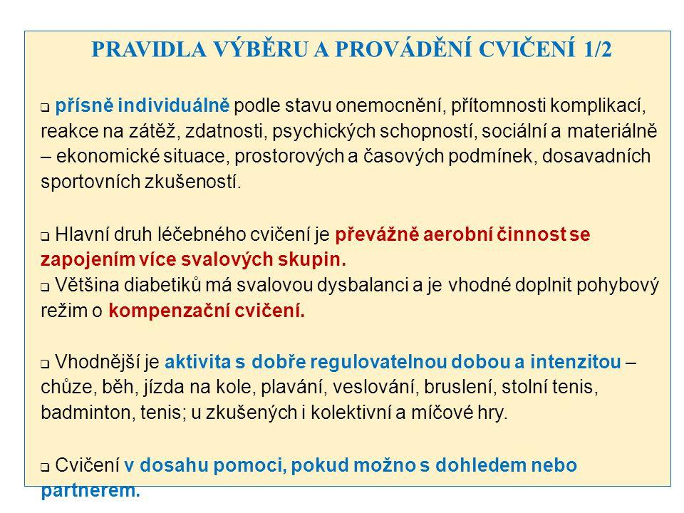 PRAVIDLA VÝBĚRU A PROVÁDĚNÍ CVIČENÍ 1/2