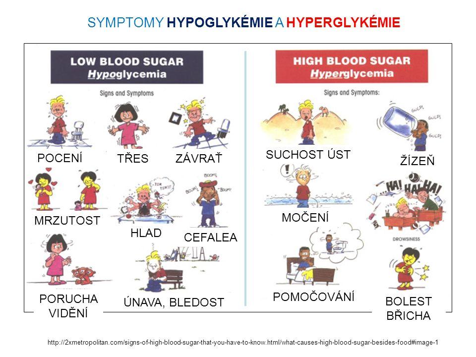 SYMPTOMY HYPOGLYKÉMIE A HYPERGLYKÉMIE