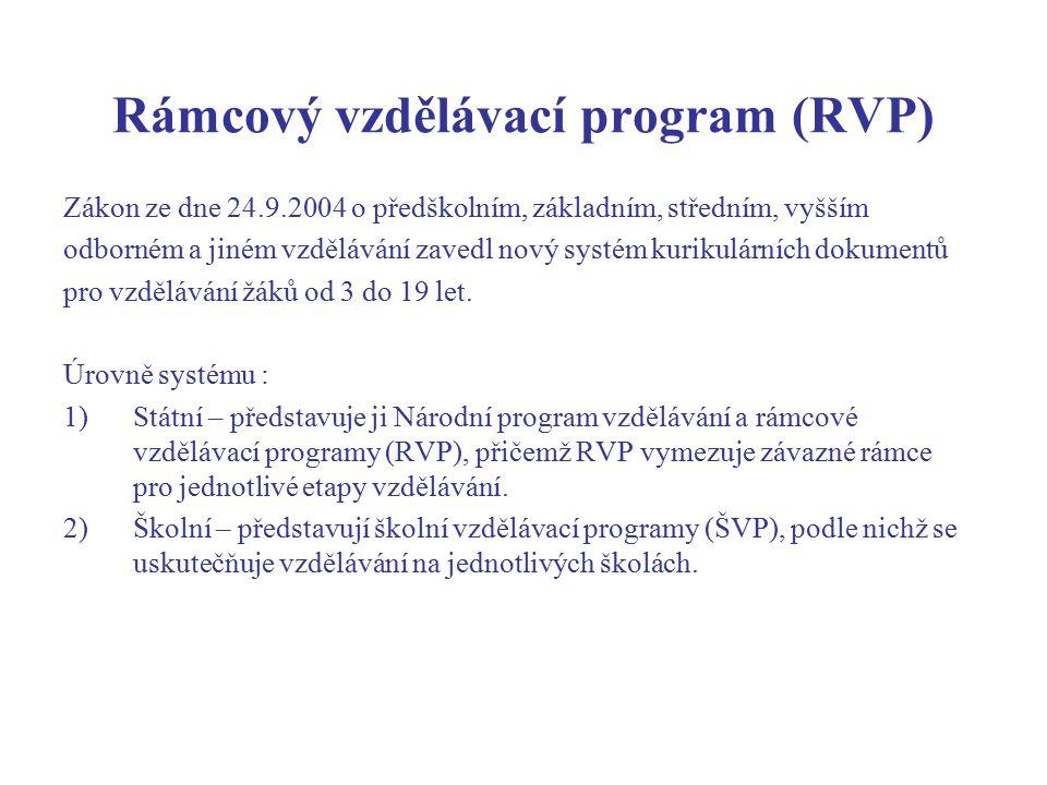 Rámcový vzdělávací program (RVP)