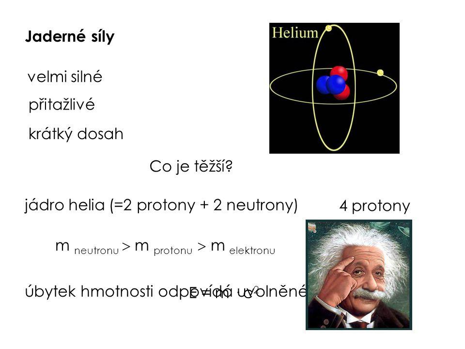 Jaderné síly velmi silné. přitažlivé. krátký dosah. Co je těžší jádro helia (=2 protony + 2 neutrony)