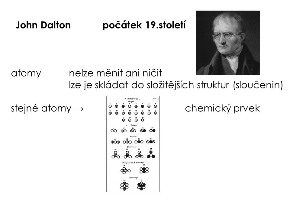 John Dalton počátek 19.století