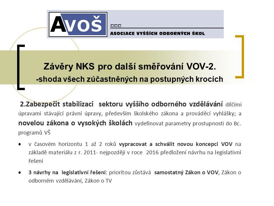 Závěry NKS pro další směřování VOV-2.