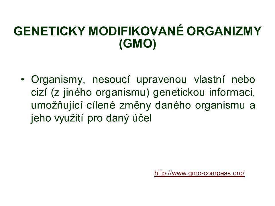 GENETICKY MODIFIKOVANÉ ORGANIZMY (GMO)