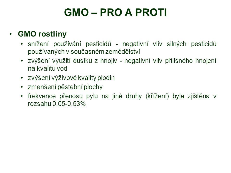 GMO – PRO A PROTI GMO rostliny