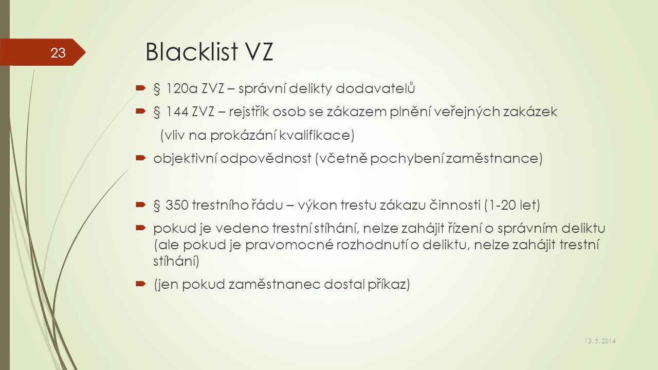 Blacklist VZ § 120a ZVZ – správní delikty dodavatelů