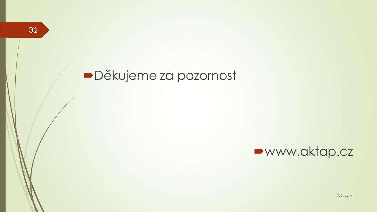 Děkujeme za pozornost www.aktap.cz 13. 5. 2014