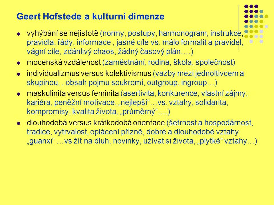 Geert Hofstede a kulturní dimenze
