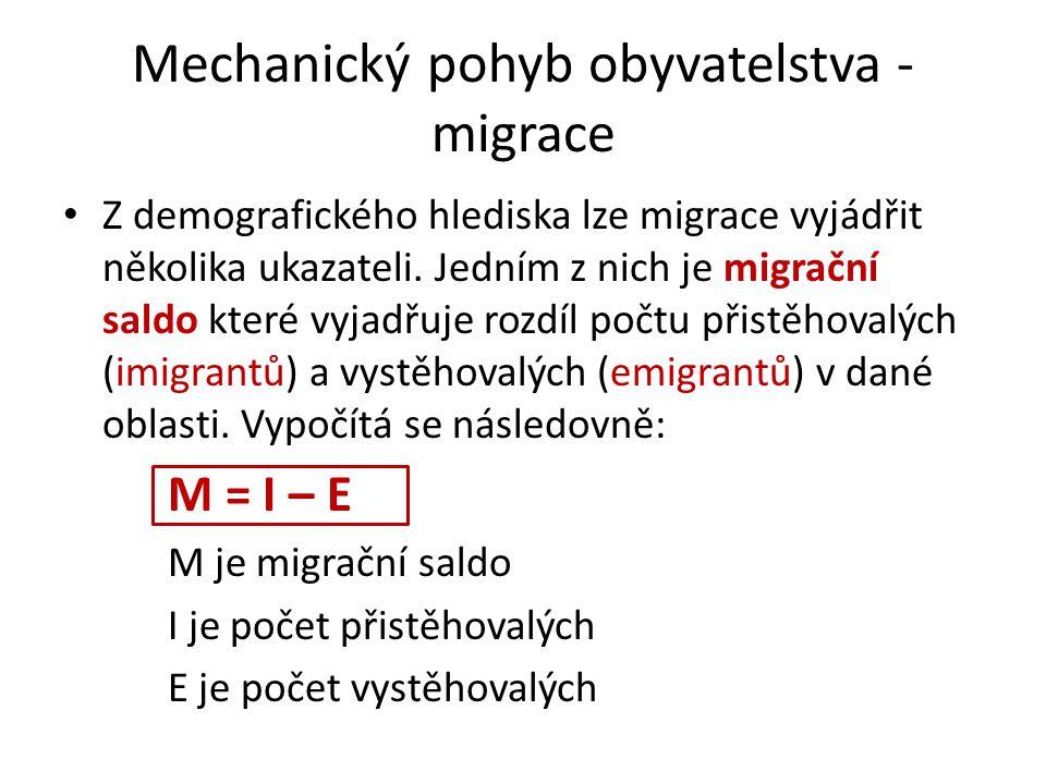 Mechanický pohyb obyvatelstva - migrace