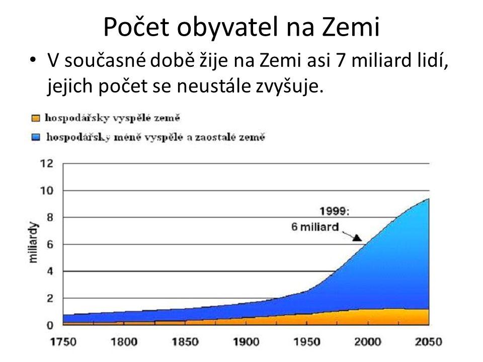 Počet obyvatel na Zemi V současné době žije na Zemi asi 7 miliard lidí, jejich počet se neustále zvyšuje.