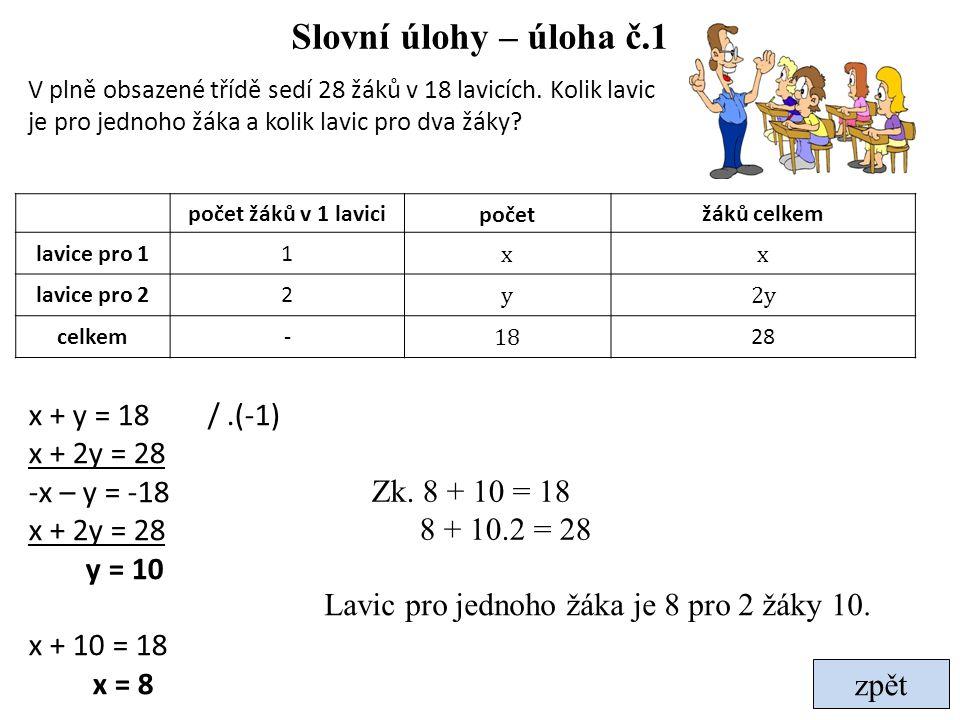 Slovní úlohy – úloha č.1 x + y = 18 / .(-1) x + 2y = 28 -x – y = -18