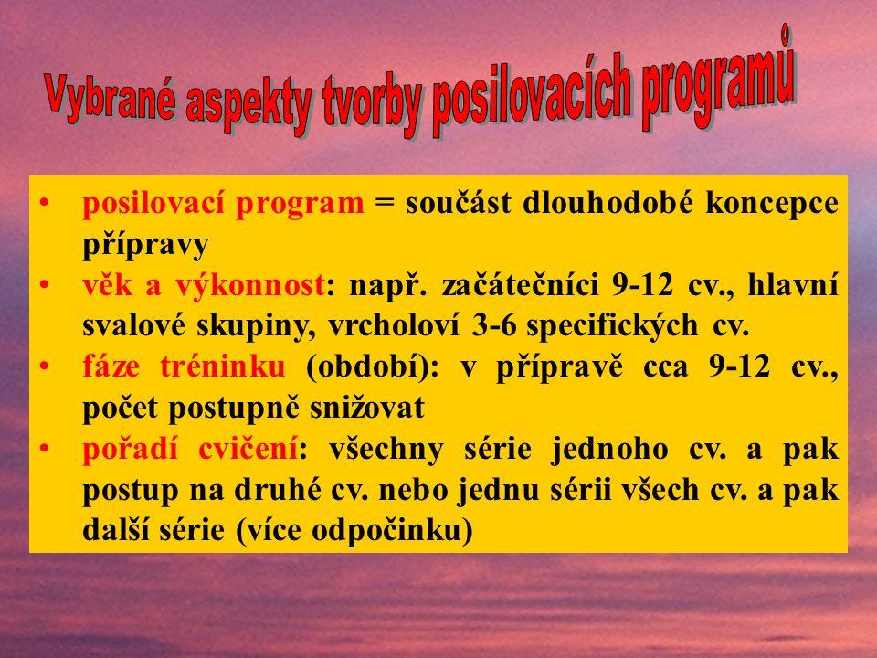 Vybrané aspekty tvorby posilovacích programů