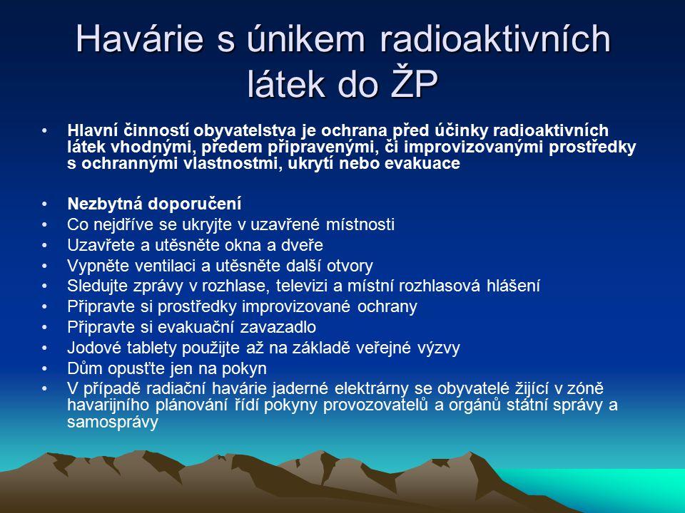 Havárie s únikem radioaktivních látek do ŽP
