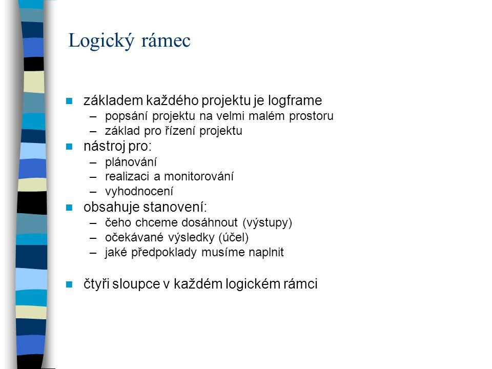 Logický rámec základem každého projektu je logframe nástroj pro: