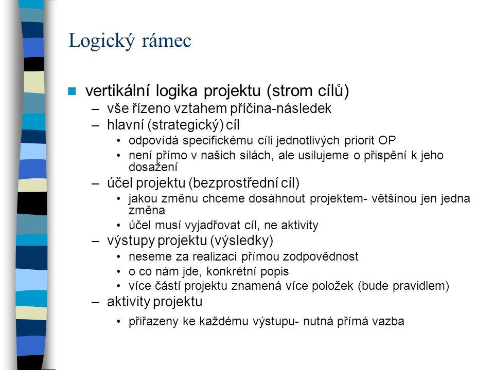 Logický rámec vertikální logika projektu (strom cílů)