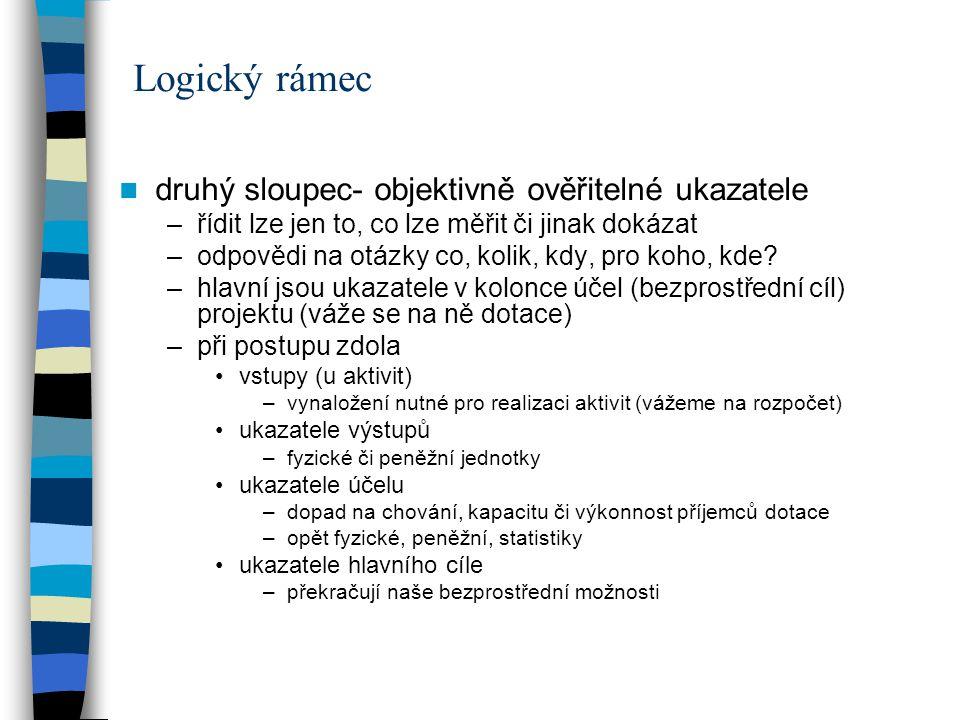 Logický rámec druhý sloupec- objektivně ověřitelné ukazatele