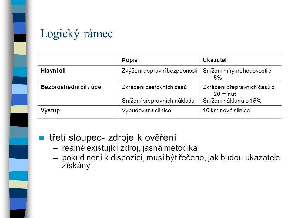 Logický rámec třetí sloupec- zdroje k ověření