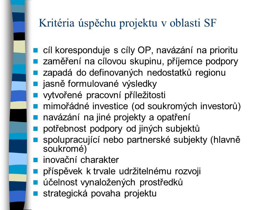 Kritéria úspěchu projektu v oblasti SF