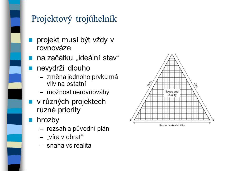 Projektový trojúhelník
