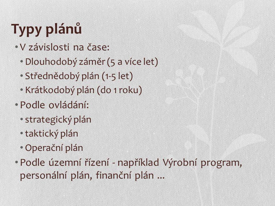 Typy plánů V závislosti na čase: Podle ovládání: