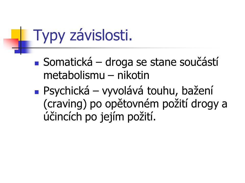 Typy závislosti. Somatická – droga se stane součástí metabolismu – nikotin.