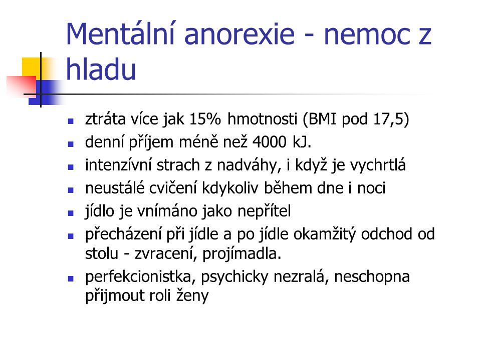 Mentální anorexie - nemoc z hladu