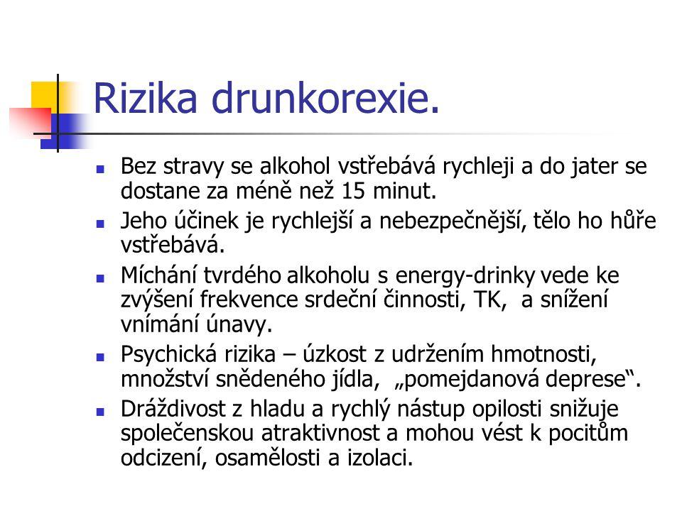Rizika drunkorexie. Bez stravy se alkohol vstřebává rychleji a do jater se dostane za méně než 15 minut.
