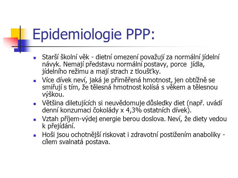 Epidemiologie PPP: