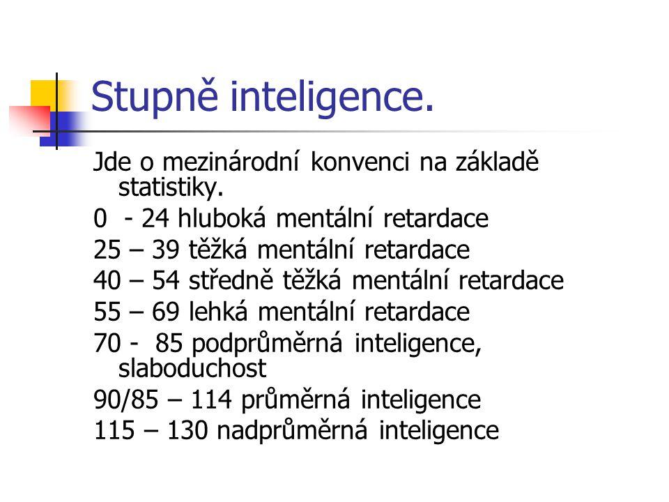 Stupně inteligence. Jde o mezinárodní konvenci na základě statistiky.