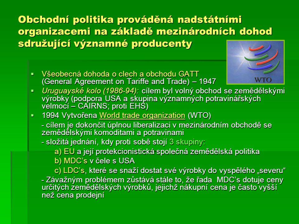 Obchodní politika prováděná nadstátními organizacemi na základě mezinárodních dohod sdružující významné producenty