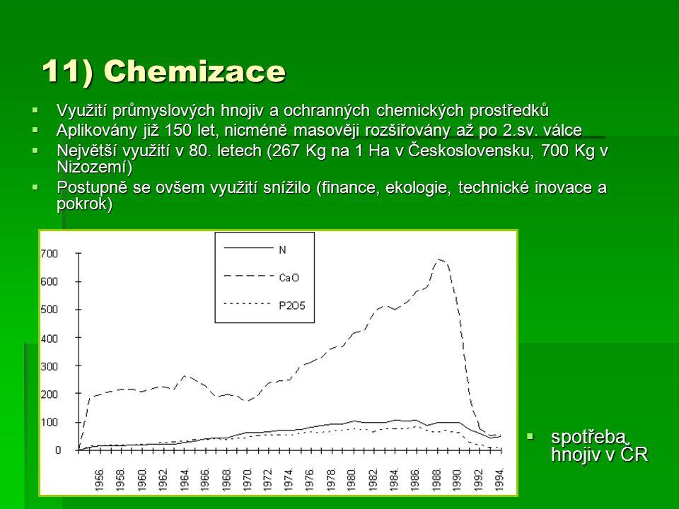 11) Chemizace spotřeba hnojiv v ČR