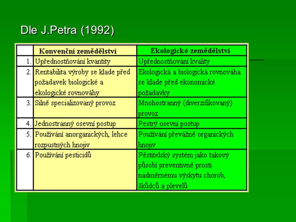 Dle J.Petra (1992)