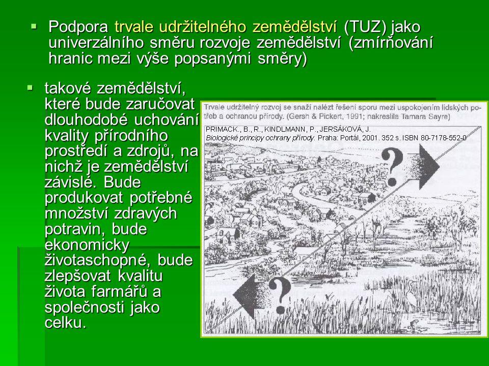 Podpora trvale udržitelného zemědělství (TUZ) jako univerzálního směru rozvoje zemědělství (zmírňování hranic mezi výše popsanými směry)