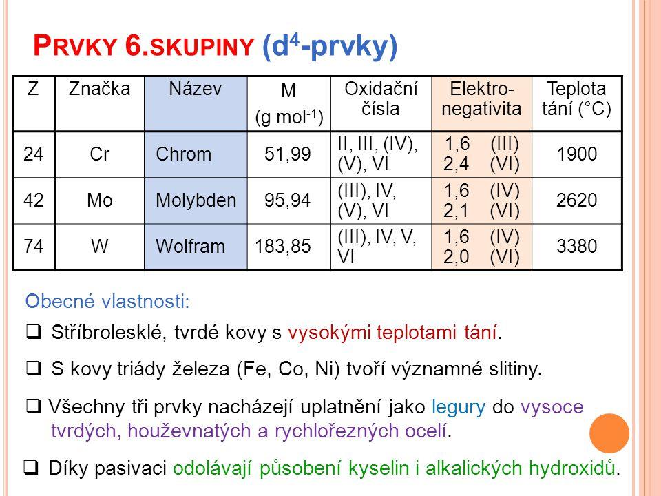 Prvky 6.skupiny (d4-prvky)